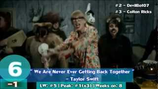 Hit Chart : Top 40 Songs [October 7, 2012]