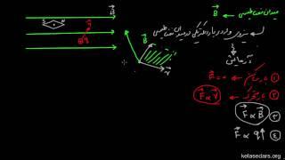 مغناطیس ۰۴   نیروی وارد بر بار الکتریکی در میدان مغناطیسی