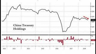 GMS: BREAKING NEWS- JAPAN ALSO DUMPS U.S. TREASURIES AS DOLLAR SLIPS