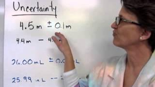 1-3 Uncertainty & Measurements