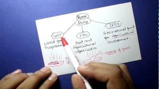 gk tricks (world organisation part 2)