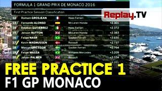 Hasil latihan pertama Rio Haryanto di F1 GP Monaco 2016