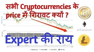 Why Bitcoin/Cryptocurrency market going down ?   Expert की राय   Bitcoin Crash what to do  