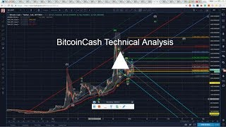BitcoinCash Technical Analysis (BCC) : To the USDT.  [01/04/2018]
