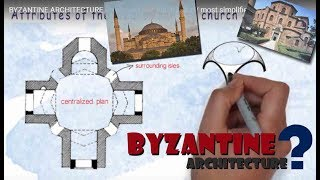 BYZANTINE ARCHITECTURE | History of architecture
