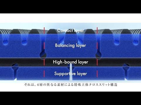 Xxx Mp4 東京西川[エアーSX] プロダクトムービー 3gp Sex