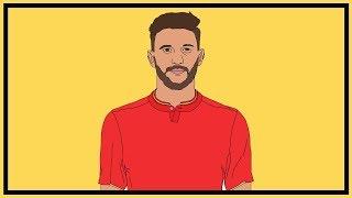 Tactics Explained | Liverpool & Counter-Pressing