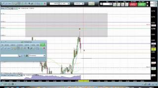 How I manage my trades - Live FTSE trade - 31st July 5 minute timeframe
