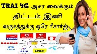 TRAIRecommends New 4G Offer   JIO 4G   Airtel 4g   Idea 4G   JIO Broadband   JIO Fiber Preview