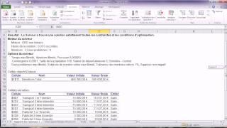 Formation Excel | Le Solveur