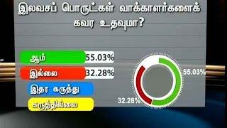 Makkal Manathil 2016 | Poll Survey (25/02/2016) |  Puthiya Thalaimurai TV