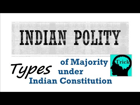 Majority In Indian Parliament all types : Explained in 5 minutes
