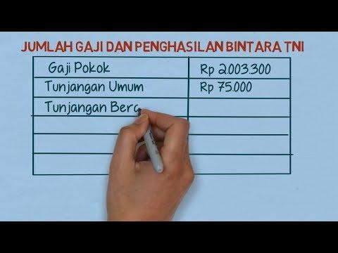 Gaji Bintara TNI