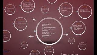 Series 7 Exam Session 9 - Customer Accounts
