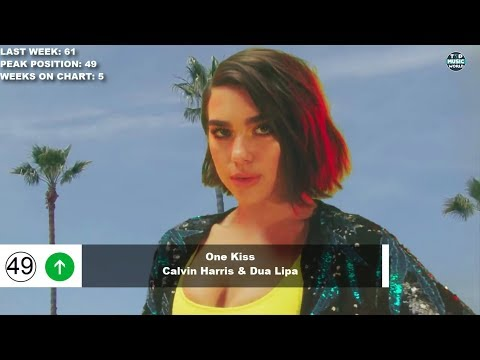 Download Top 50 Songs Of The Week - May 19, 2018 (Billboard Hot 100) HD Mp4 3GP Video and MP3