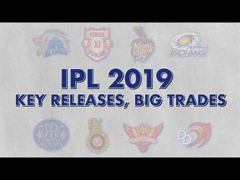Xxx Mp4 IPL 2019 Squads Retentions And Releases 3gp Sex