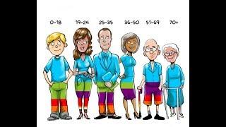 كيف اعرف عمري ؟ كيف تعرف عمرك بالتاريخ الهجري او الميلادي؟