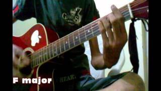 Tujhe dekh dekh sona(kalyug) guitar chord