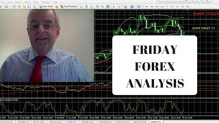 Forex Daily Technical & Fundamental Analysis 10th Nov