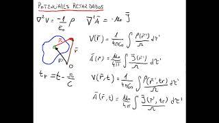 542 Electromagnetismo - Potenciales y campos - Potenciales de Liénard Wiechert velocidad constante