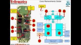 Curso Reparación Teléfono Celular - Sector RF Parte I