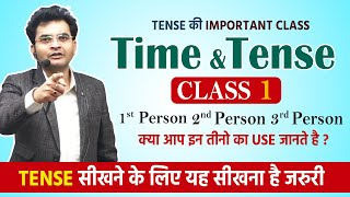 Tense in English Grammar in Hindi by Dharmendra Sir For SSC CGL/CHSL/BANK PO/CPO/UPSC