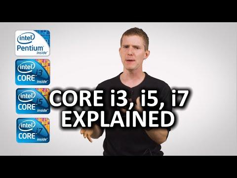 What is a Core i3 Core i5 or Core i7 as Fast As Possible