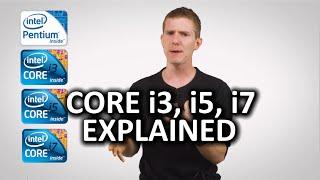 What is a Core i3, Core i5, or Core i7 as Fast As Possible