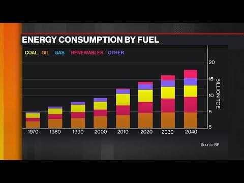 Xxx Mp4 OPEC Can Still Stabilize The Market BP Chief Economist Says 3gp Sex