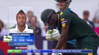 Andre Russell Best Bating