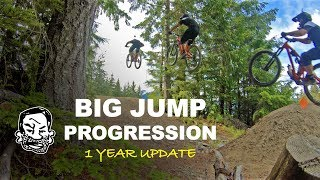 Whistler Revisited | Have I improved since last year?