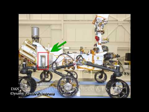 Mars Curiosity Rover Scientific Instruments Explained in Detail