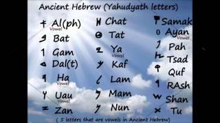 Come let us praise YAHUAH