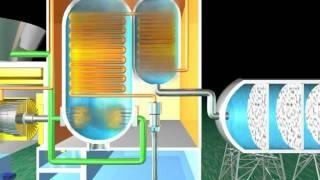 CG การผลิตไฟฟ้า