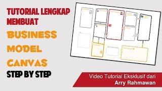 Video Tutorial Membuat Business Model Canvas yang Baik dan Benar