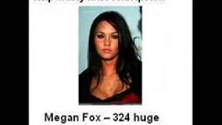 Hot & Sexy Megan Fox - The Transformer Girl Uncensored Pictures