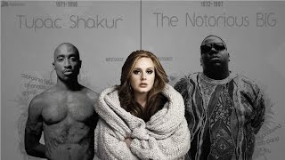 Adele - Hello Feat Biggie Smalls & 2Pac (2017)