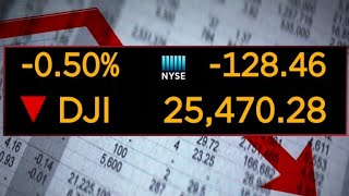 Wall Street drops at opening bell after historic losses