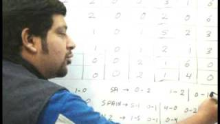 LR & DI - Video Response of Khurram Khowaja