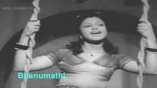 main pyar karu unse,kaho ji kya khayal hai..Shamshad Begum_Pt Indra_Mangala 1950..a tribute