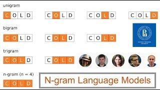 NLP: Understanding the N-gram language models
