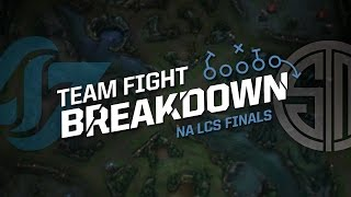 Team Fight Breakdown with Jatt: CLG vs TSM (2016 NA LCS Spring Finals)