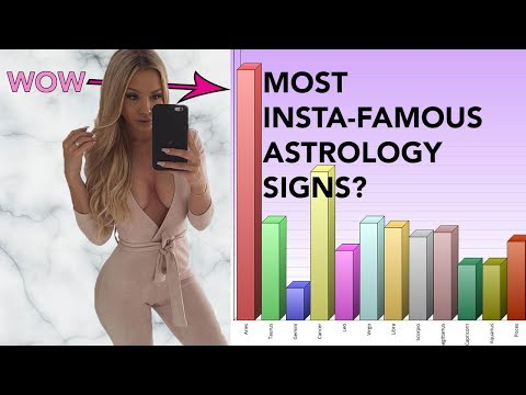 Xxx Mp4 TOP 3 ASTROLOGICAL SIGNS FOR INSTAGRAM MODELS Vedic Astrology Research 3gp Sex