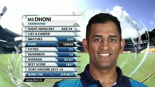 Ms Dhoni fasted fifty 2018 IPL