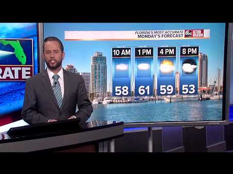 Florida's Most Accurate Forecast with Jason on Sunday, December 9, 2018