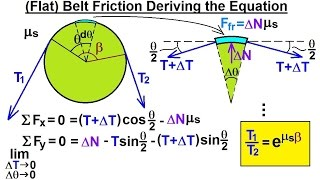 Mechanical Engineering: Ch 11: Friction (31 of 47) (Flat) Belt Friction: Deriving the Equation