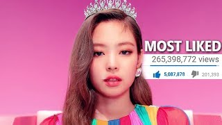 Top+100+Most+LIKED+Songs+Of+All+Time+%28August+2018%29+%239