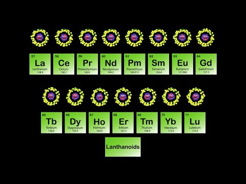 Periodic Table Song/Periodic Table/Lanthanide Metals