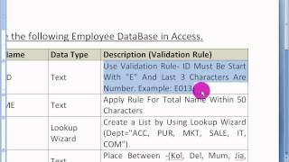 MS Access Tutorial in Bengali (Part-3) Salary Sheet Table Creation and Validation Rule