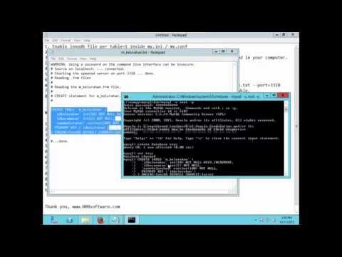 MySQL - Restore lost data in MySQL using InnoDB engine without file ibdata1